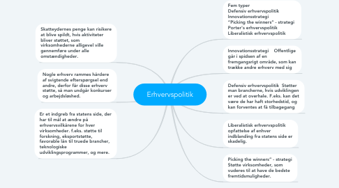Mind Map: Erhvervspolitik