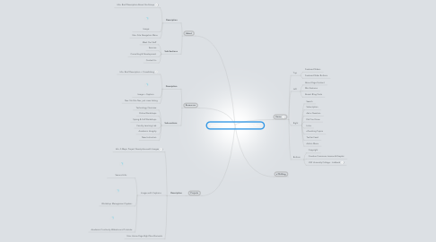 Mind Map: eTeaching & Technology Website Plan