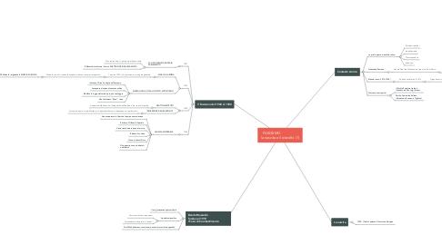 Mind Map: FASCISMO                   la nascita e il decollo  (1)