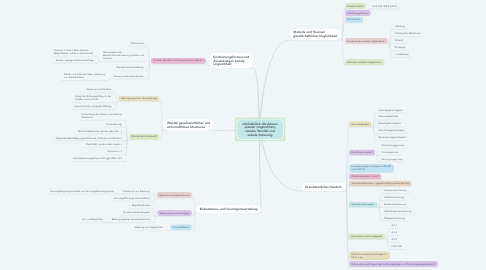 Mind Map: Inhaltsfeld 6: Strukturen sozialer Ungleichheit, sozialer Wandel und soziale Sicherung