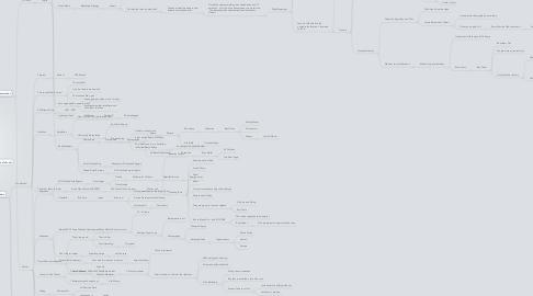 Mind Map: Yo-Rg