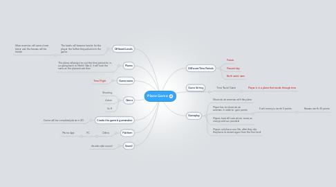 Mind Map: Plane Game