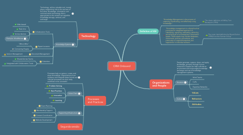 Mind Map: CRM Onboard