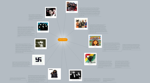 Mind Map: Tribus Urbanas