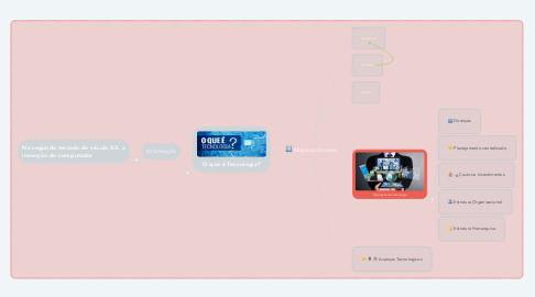 Mind Map: Ênfase na tecnologia TESTE