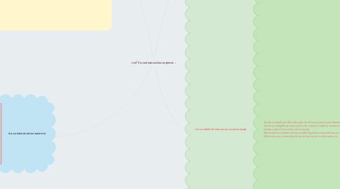 Mind Map: บทที่ 9 ระบบสารสนเทศในระบบสุขภาพ