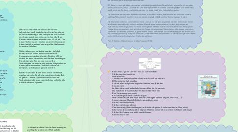 Mind Map: 21st century skills