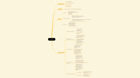 Mind Map: BIOGRAFI