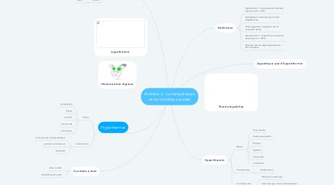 Mind Map: Activité  2 : La température et les troubles cutanés