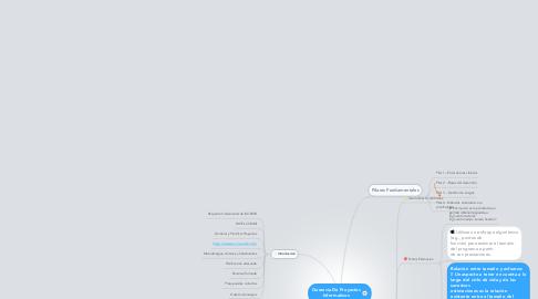Mind Map: Gerencia De Proyectos Informativos