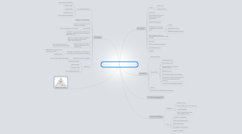 Mind Map: What do we want the learning environments at SMS to look like?