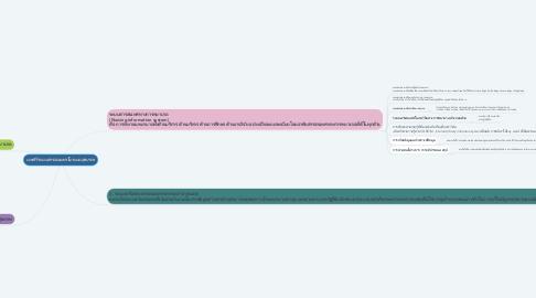 Mind Map: บทที่9ระบบสารสนเทศในระบบสุขภาพ