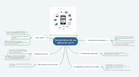 Mind Map: Características de una aplicación móvil