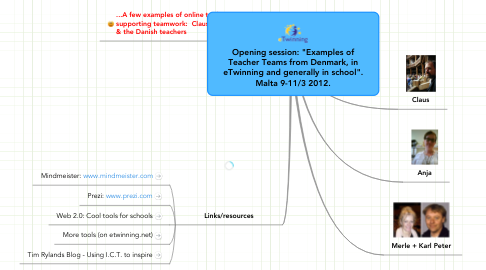 "Mind Map: Opening session: ""Examples of Teacher Teams from Denmark, in eTwinning and generally in school"". Malta 9-11/3 2012."