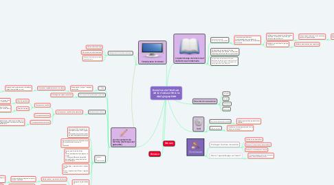 Mind Map: Evolution de l'écriture : de la manuscrite à la dactylogaphiée