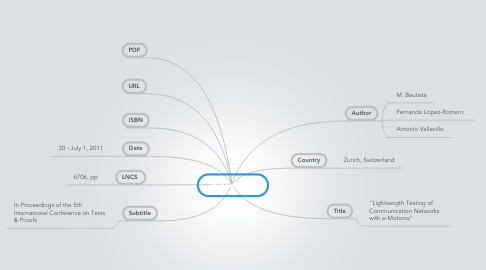 Mind Map: @ book ......