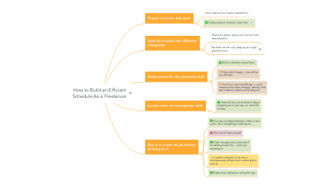 Mind Map: How to Build an Efficient Schedule As a Freelancer