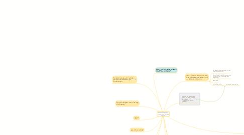 Mind Map: Wie gut funktioniert mindmeister - testen wir mal?