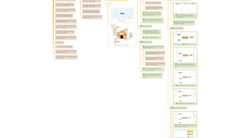 Mind Map: Use Skill Trees to Learn New Skills In a Fun and Painless Way