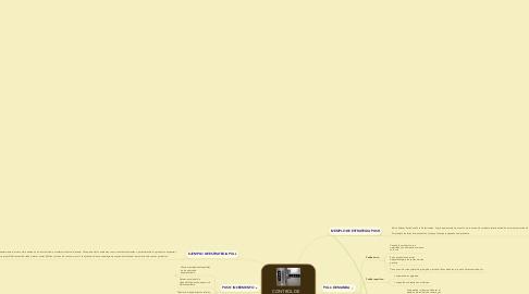 Mind Map: CONTROL DE INVENTARIOS PUSH Y PULL