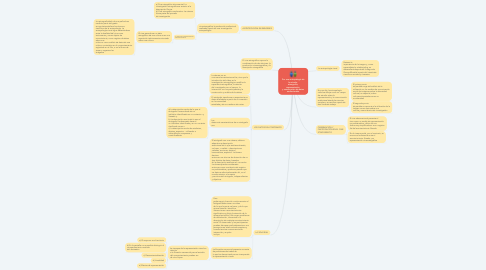 Mind Map: Por una antropología de la mirada:  etnografía, representación  y construcción de datos audiovisuales