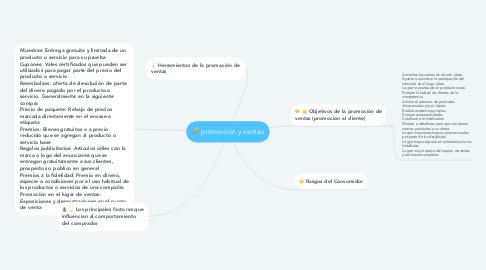 Mind Map: promoción y ventas