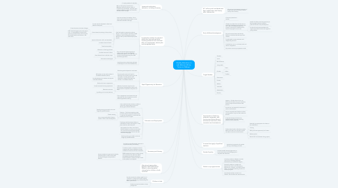 Mind Map: Quality Education in sub-Saharan Africa, focus on Malawi.