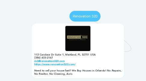 Mind Map: Renovation 320