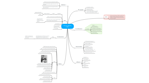Mind Map: Virtual Reality ( VR )