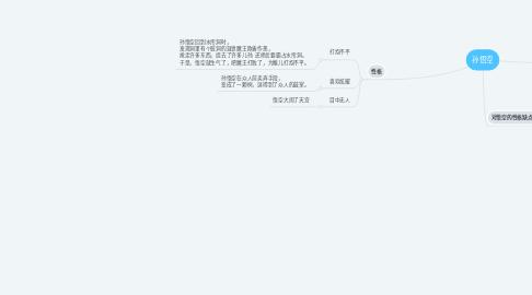 Mind Map: 孙悟空