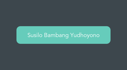 Mind Map: Susilo Bambang Yudhoyono