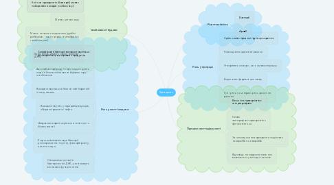 Mind Map: Прокаріоти