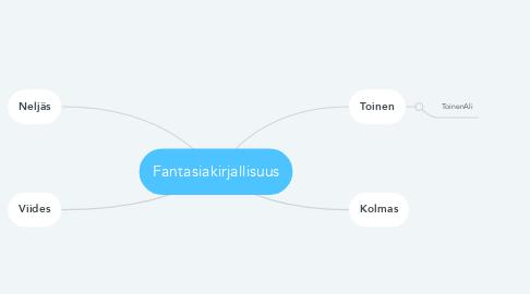 Mind Map: Fantasiakirjallisuus