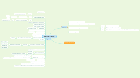 Mind Map: Estoicismo y Epicuro.