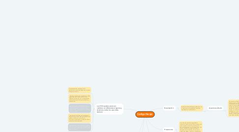 Mind Map: Codigo Naraja.