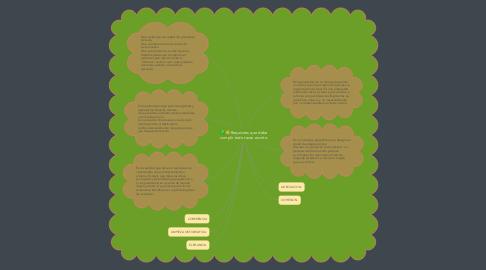 Mind Map: Requisitos que debe cumplir todo texto escrito.