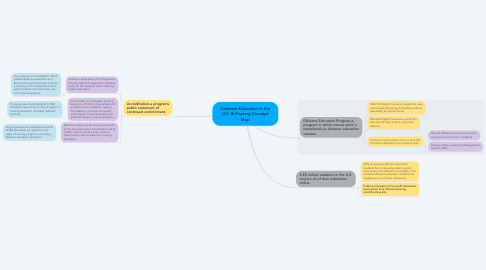 Mind Map: Distance Education in the U.S. & Nursing Concept Map