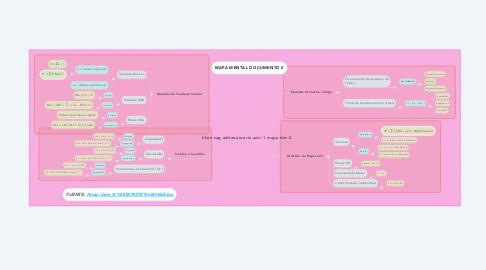 Mind Map: khan sag adriana maria actv 1 mapa doc.5