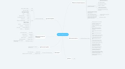 Mind Map: Mapa mental da prova