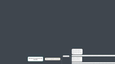 Mind Map: Métodos de separación de mezclas