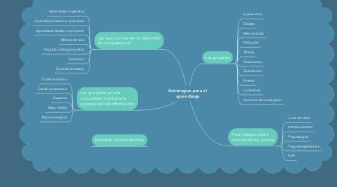Mind Map: Estrategias para el aprendizaje
