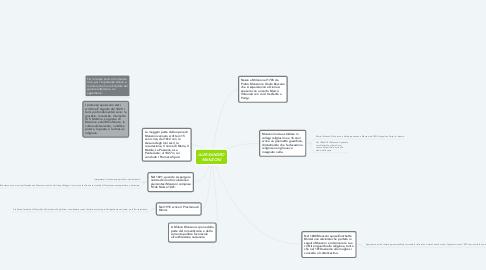 Mind Map: ALESSANDRO MANZONI