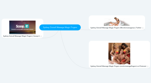 Mind Map: Sydney Outcall Massage Magic Fingers