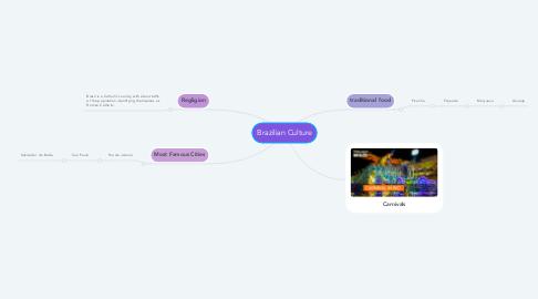 Mind Map: Brazilian Culture