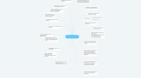 Mind Map: El Aprendizaje Humano