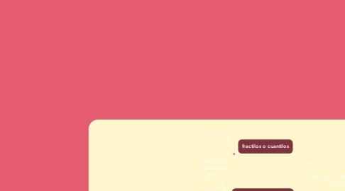 Mind Map: MEDIDAS DE TENDENCIA CENTRAL