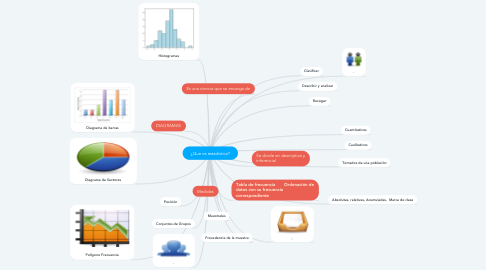 Mind Map: ¿Que es estadística?