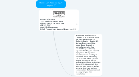 Mind Map: Brauns Law Accident Injury Lawyers, PC