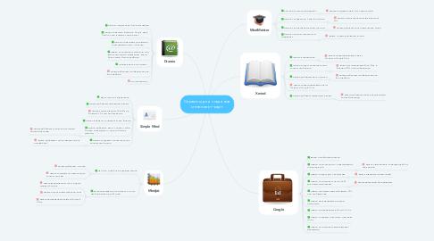 Mind Map: Сервисы для создания интеллект-карт