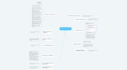 Mind Map: Arrivée d'une personne